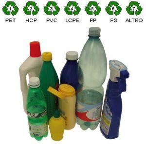 riciclaggio plastica simboli